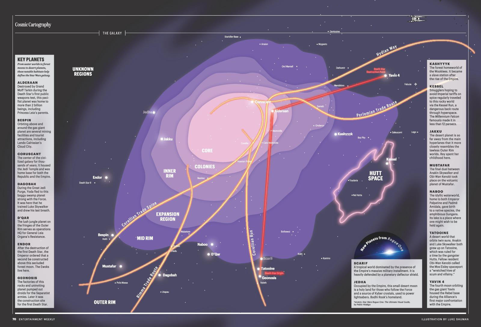 entertainment weekly the ultimate guide to rogue one a star wars story map